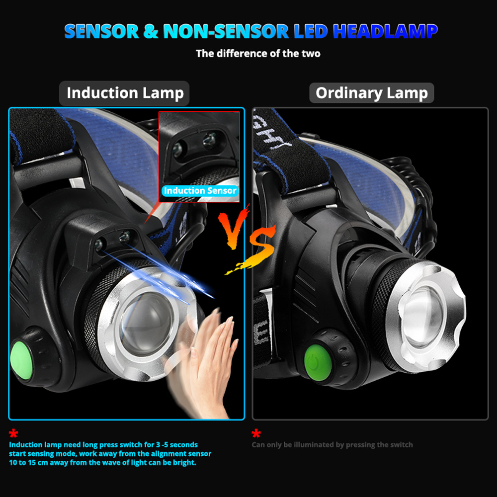 Image 2 - IR Sensor Headlight USB Rechargeable V6/L2/T6 Induction LED Headlamp Fishing Head Light Lamp Lantern By 18650 Battery-in Headlamps from Lights & Lighting