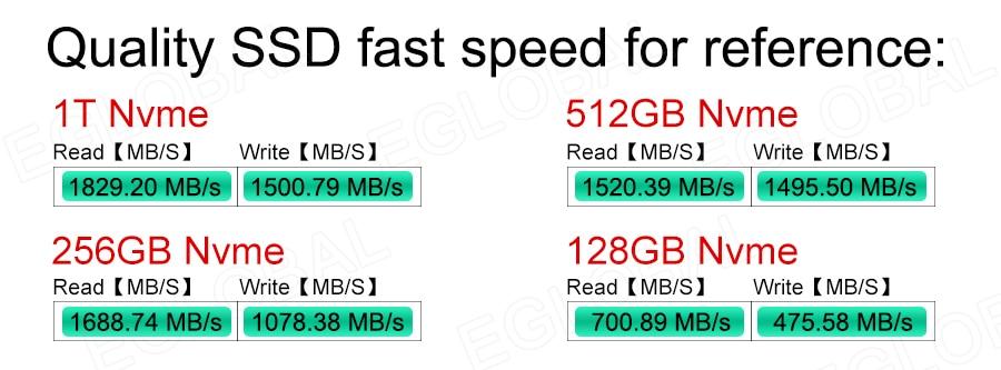 NVME SSD VS MSATA SSD