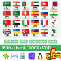 IPTV France Belgium Netherlands IPTV Subscription Algeria Arabic Germany Spain Italy Dutch Iptv Code Android M3U IP TV pk QHDTV