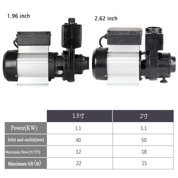 220V 1100W household well self-priming pump large flow agricultural irrigation pump high pressure sewage pump Garden landscaping qy oil immersed submersible pump 380v agricultural irrigation high lift large flow deep well three phase pump