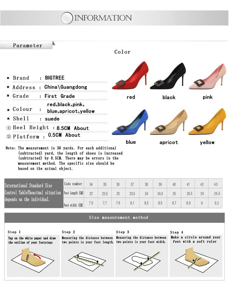 pc端属性图英文版跨境专用1