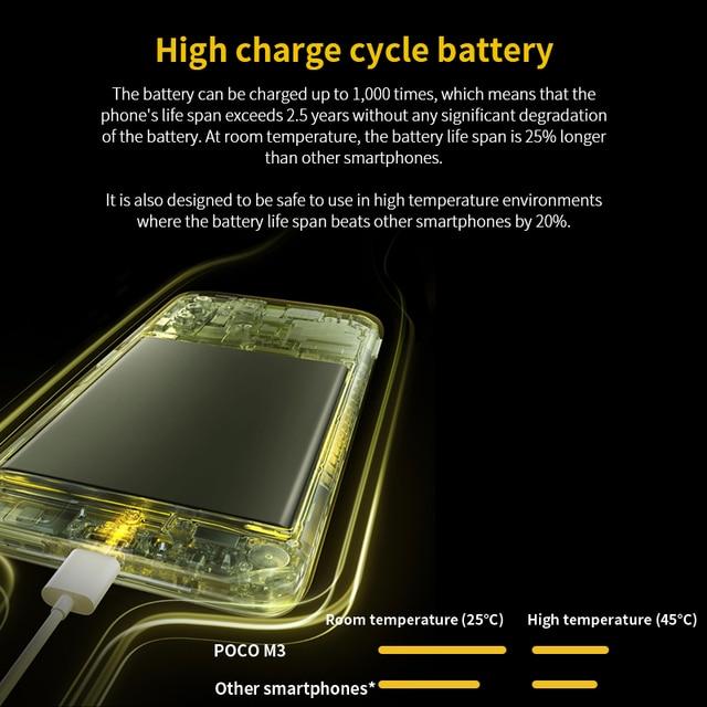 "Global Version POCO M3 Smartphone Snapdragon 662 Octa Core 4GB 64GB/128GB 6.53""display 6000mAh battery 48MP Triple Camera 4"
