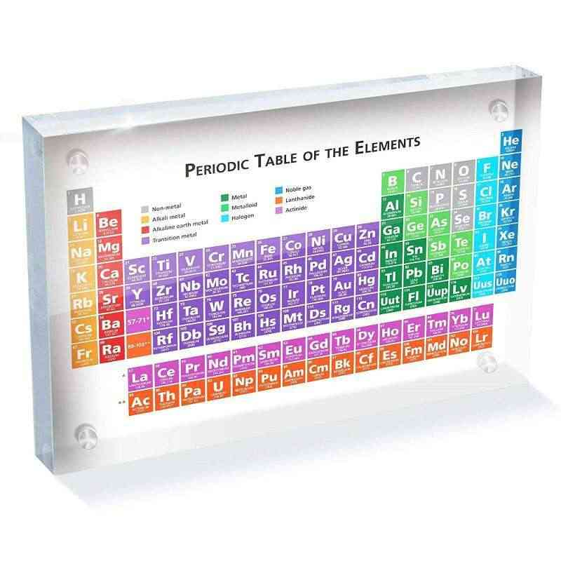 Periodic Tables,Periodic Table of Elements,Periodic Table Display with Elements Student Teacher Gifts Crafts Decor