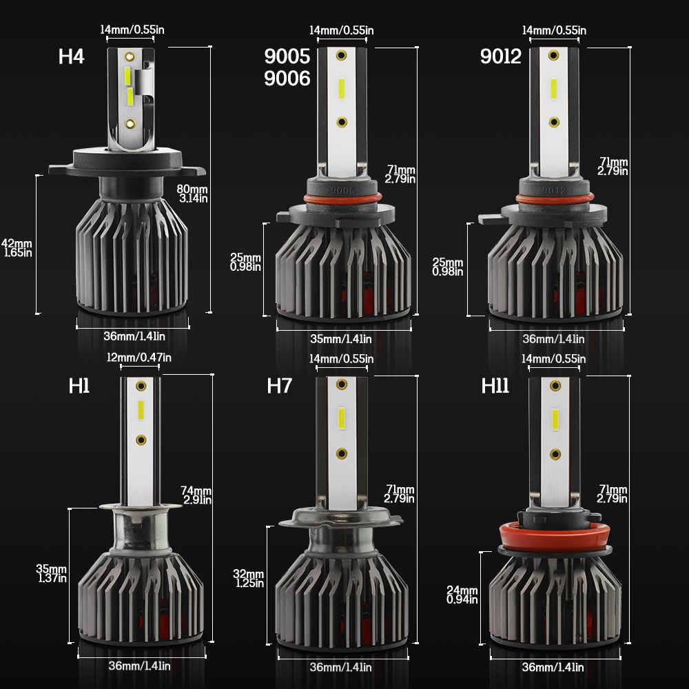 2 шт. 9006 HB4 H4 светодиодный Автомобильный свет H7 H11 H8 H9 HB2 9003 HB3 9005 супер яркая светодиодная лампа для шины CAN лампы Водонепроницаемый IP68 фары