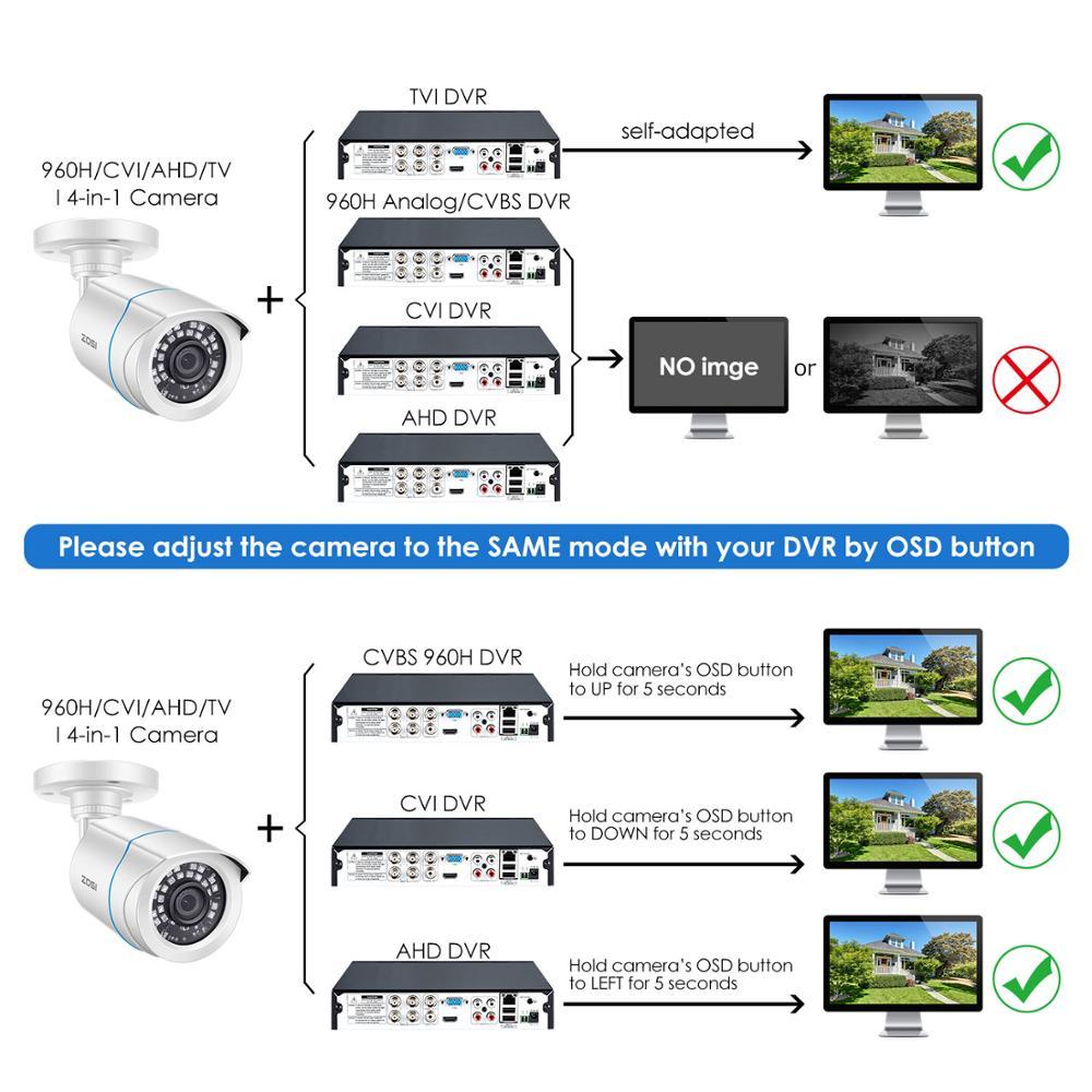 ZOSI 4 PCS HD 1080P TVI CVI AHD videcam CCTV Wasserdicht Nachtsicht Kugel Video Überwachung Kamera 2MP CCTV Sicherheit outdoor