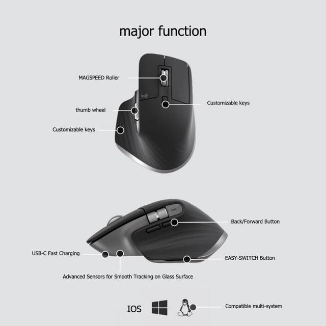 Logitech MX Master3 2.4GHz Bluetooth Gaming Mouse 4000DPI Adjustable Wireless Dual Mode 4