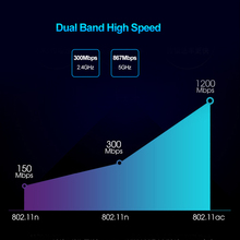 AC Antenna Gigabit WiFi Superspeed Card