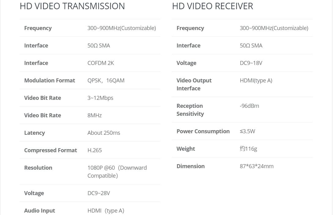 COFDM Digital Video Transmitter Receiver wireless HD video transmitter TX UX for UAV 11