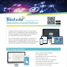 Concox Profesional GPS ติดตามแพลตฟอร์ม Tracksolid ทันที GPS Fleet tracking รีวิว History,Geofences,Insightful รายงาน