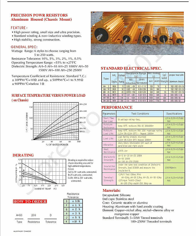 Original 100W de aluminio de carcasa de Metal bobinado resistencia 0,01 ~ 100K 0,05, 0,1 1 2 4 6 8 10 20 100, 150, 200, 300, 500 1K ohm