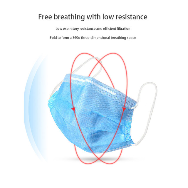 Mask Safety Anti-Pollution 3 Laye Protection Masks Disposable Face Masks CE Elastic Ear Loop Disposable Dust Filter Dust Mask 1