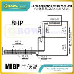 8HP MLBP odbiornik sprężarki z chłodzonym powietrzem skraplaczem sześciokątnym jest łatwy w instalacji  konserwacji i naprawie w Części do maszyn do lodu od AGD na