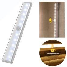 Настенный светильник светодиодный инфракрасный для человеческого