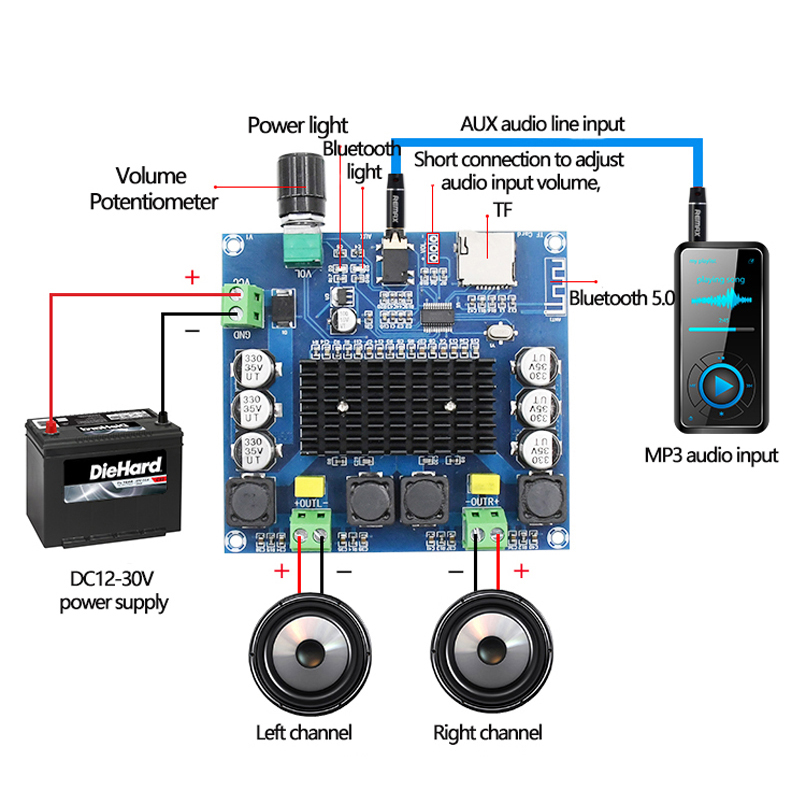 Bluetooth Amplifier TDA7498 Digital Amplifiers Board Dual Channel 2*100W Stereo Audio DIY Amp Module Support MP3 WAV WMA Decoder