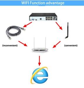Image 4 - Fernbedienung Hi3536D Xmeye Audio 5MP 8CH 8 Kanal H.265 + Gesicht Erkennung 48V POE Onvif WIFI CCTV DVR NVR Netzwerk Video Recorde