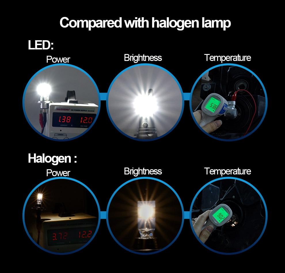 Q10-990-CNSUNNYLIGHT Newest 11 Size H11 H4 H7 Mini LED Car Headlight Bulbs Wireless 9005 9006 HB3 HB4 H8 6000K White Auto Fog Lights