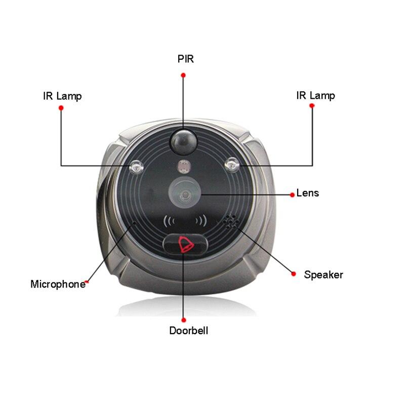ROLLUP IHome5 WiFi Peephole Doorbell &Video IP Door Camera  IR PIR Door HD Bell Motion Detection IR Night Vsion 2MP Lens