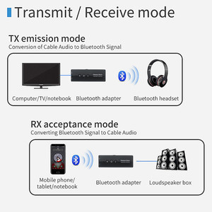 Image 2 - Bluetooth Audio Receiver Transmitter V5.0 Wireless Audio EDR Dongle 3.5mm Jack Aux 3 in 1 Adapter for Home TV Headphone PC Car