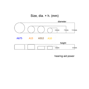 Image 3 - Hearing Aid Power Batteries PR70 1.4V Yellow Tab Zinc Air Button Cell Battery e10 Replaces A10 10 10A DA10 P10 S10 ZA10