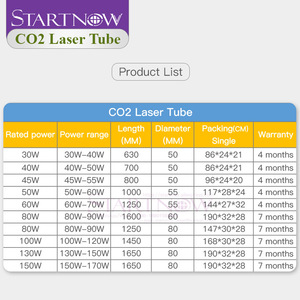 Image 5 - Startnow 45W CO2 Glass Tube Laser Pipe 800mm For CO2 Laser Engraving Cutting Carving Lamp Marker Machine Accessories Wholesale