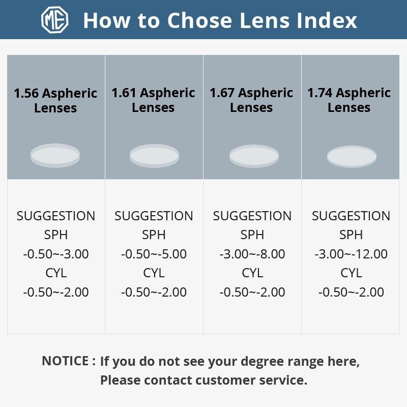 Image 5 - MERRYS Anti Blue Light Rays Photochromic Series 1.56 1.61 1.67 Prescription CR 39 Resin Aspheric Glasses Lenses Myopia LensEyewear Accessories   -