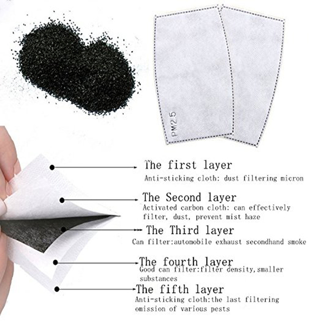 10Pcs/Lot 5 Layers PM2.5 Activated Carbon Filter Insert Protective Filter Media Insert for mouth Mask 2