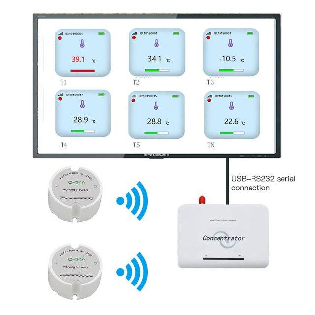 Sensore di Temperatura Senza Fili Trasmettitore di Temperatura Data Logger Senza Fili a Distanza di Controllo Della Temperatura per Il Congelatore 433/868/915Mhz
