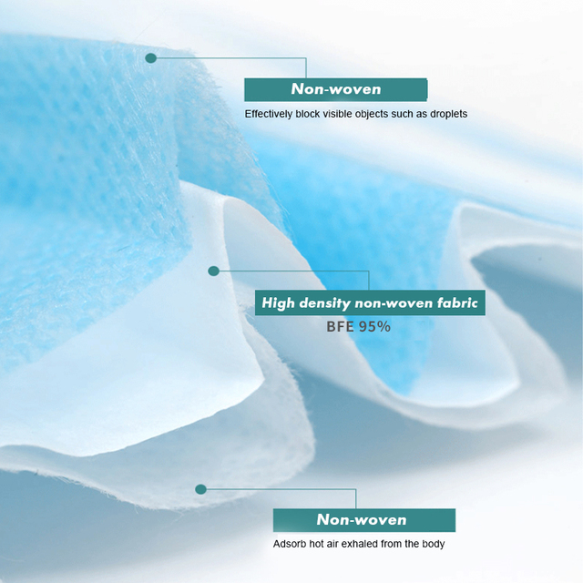 50Pcs/Pack Face Mask Nonwoven Disposable Face Masks PM2.5 Filter Anti Dust Respirator Soft Breathable Mouth Cover Flu Protect 4