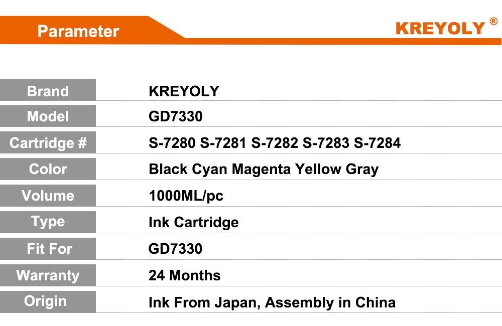 um conjunto de cinco cores bk c m y cinza