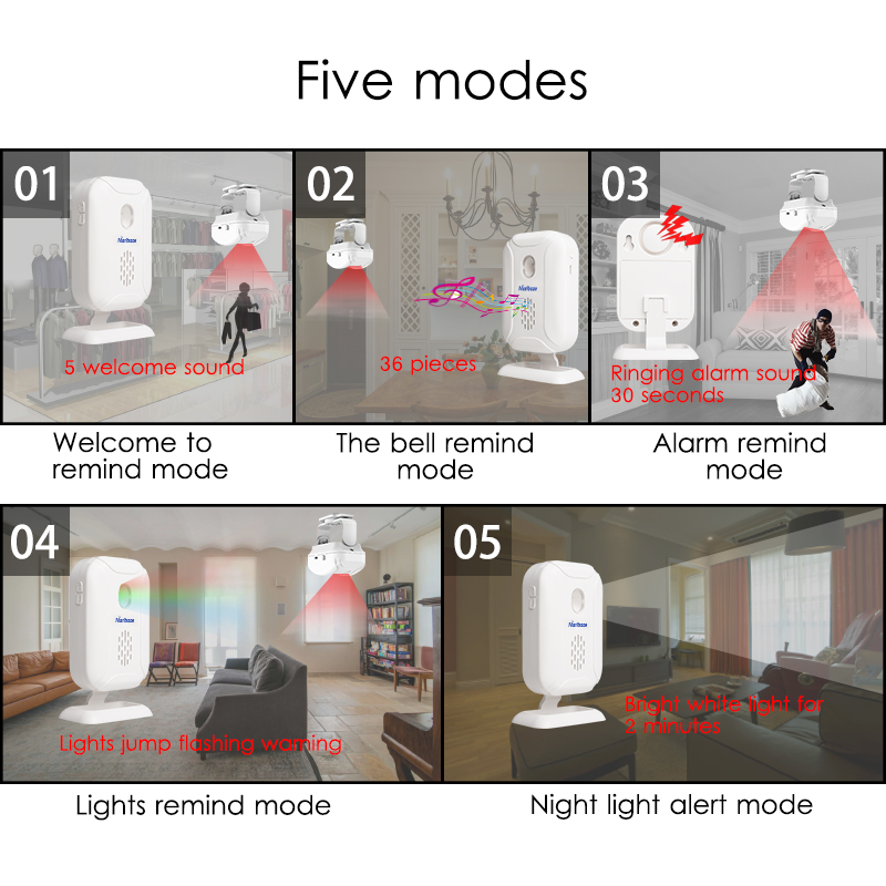 Image 5 - Wireless Welcome Alarm Doorbell PIR Store Shop Entry Motion Sensor Infrared Detector Induction Door Bell-in Sensor & Detector from Security & Protection