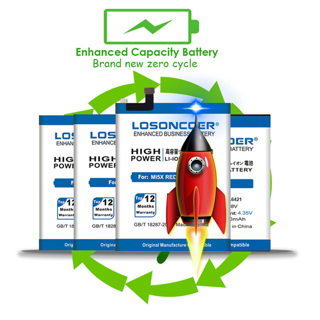 100% Original LOSONCOER 616-0467 450mAh For Nano 5 Battery for iPod Nano 5 5th Gen Phone Battery Free tools