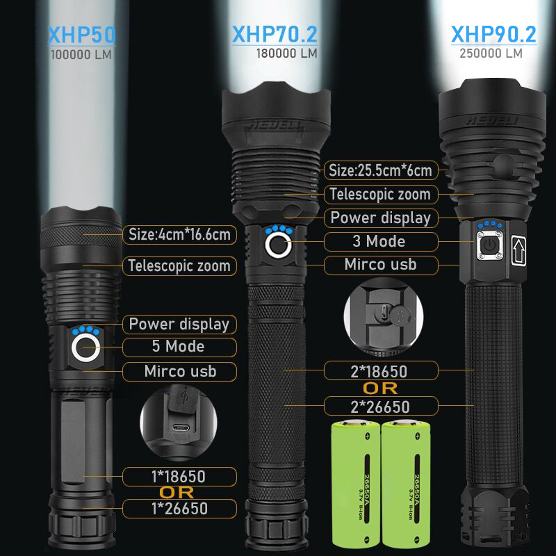 Xhp90 Xhp70 Xhp50 LED Flashlight High Power Rechargeable Usb Torch Powerful Tactical Lantern 18650 26650 Battery Hunting Camping