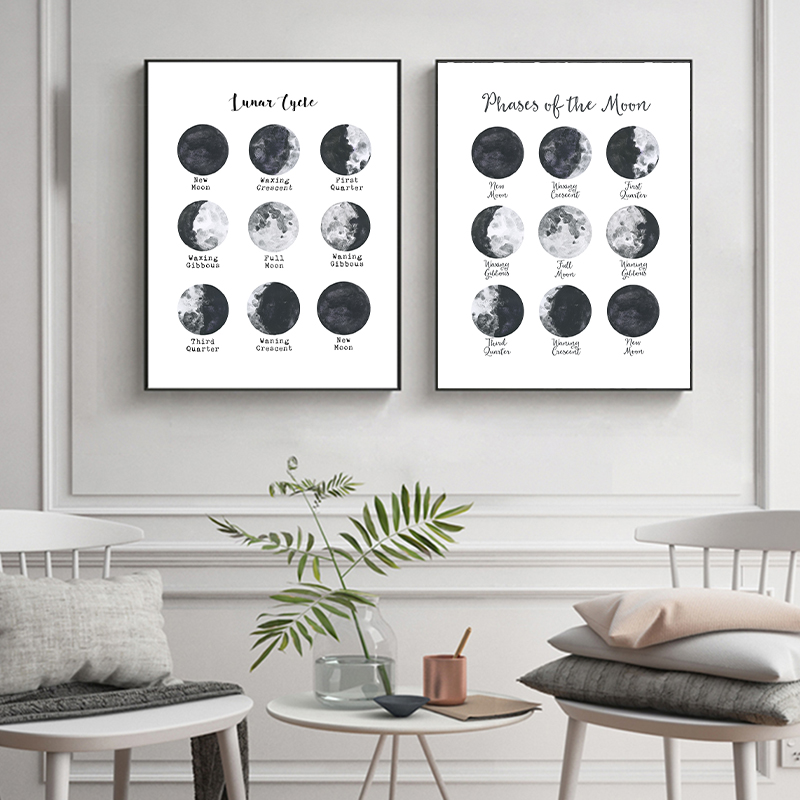 Lunar Cycle Wall Art Canvas Painting Home Wall Decor