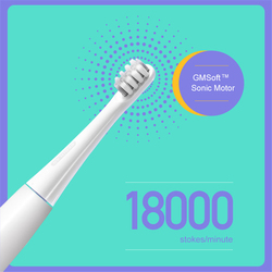 DR.BEI Electric Toothbrush Heads For GY1 Ultrosonic Electric Toothbrush 2pcs/Pack Replaceable Teeth Brush Heads Xiaomi Youpin