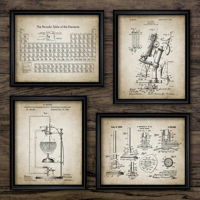 Chemical Element Vintage Posters Print Science Wall Art Pictures Periodic Table Chemistry Art Canvas Painting Laboratory Decor