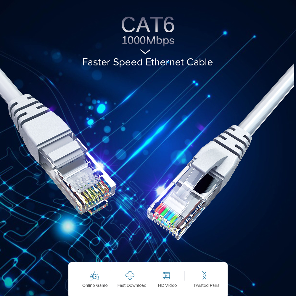 1m/5m/10m CAT6 Flat Ethernet Cable RJ45 Lan Cable Networking Ethernet Patch Cord for Computer Router Laptop