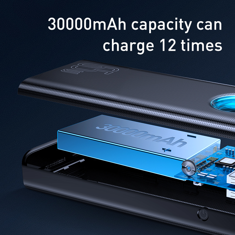Baseus Power Bank 30000mAh 65W PD Quick Charge QC3.0 Powerbank For Laptop External Battery Charger For iPhone Samsung  Xiaomi 5