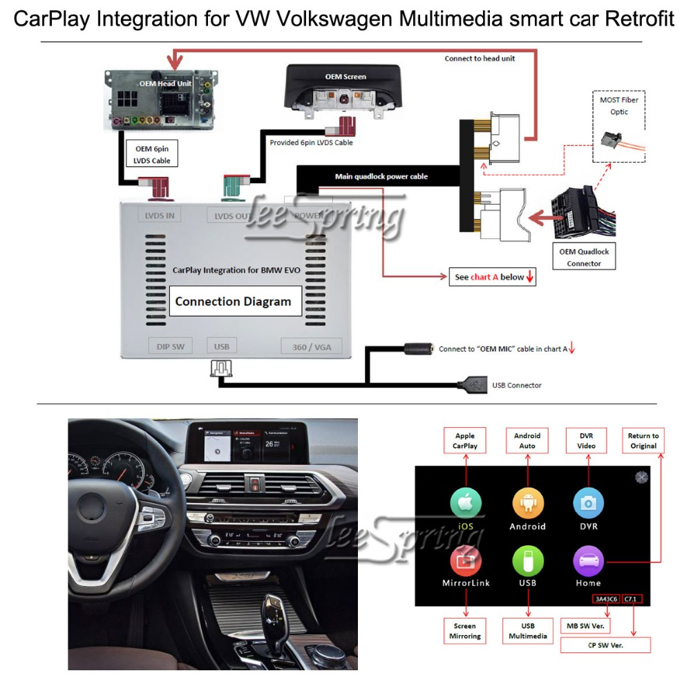 Multimedia smart car Retrofit CarPlay Integration for BMW 1/2/<font><b>3</b></font>/4/5/<font><b>7</b></font>/X1/X3/X4/X5 series (2017-2019 EVO) image