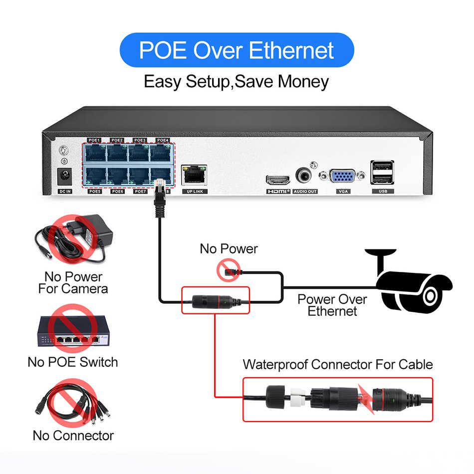 Techage H.265 8CH 1080P HDMI POE NVR Kit CCTV Security System 2.0MP IR Outdoor Audio Record IP Camera P2P Video Surveillance Set