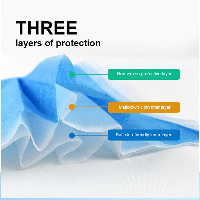 In stock!Fast Delivery!Disposable Face Mask High Quality Non Woven 3 Layer Anti-Dust Face Mouth Masks Meltblown Cloth Mouth Mask 1