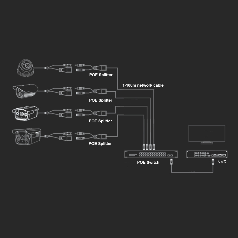 G-Craftsman-PoE-Splitter-48V-Input-and-12V-Output-Power-Over-Ethernet-Splitter-Adapter-12V-DC