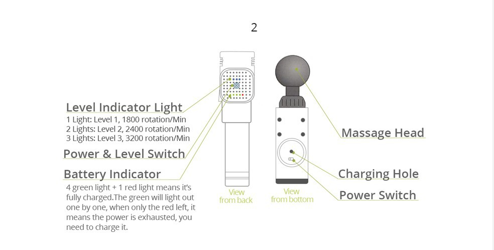 Portable Massage Gun Muscle parameters
