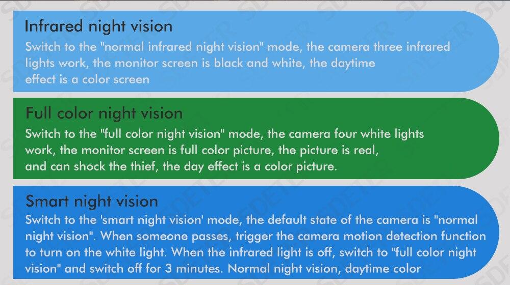 H16cbae4ab08647d98a68e3c1859835abd SDETER WiFi Outdoor Security Camera 1080P IP Camera WIFI Waterproof Wireless CCTV Camera Night Vision Audio Motion Alarm P2P Cam