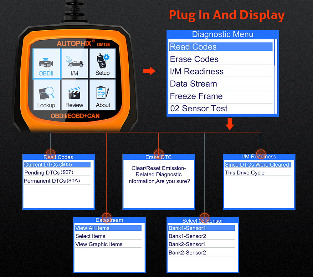 Autophix OM126 OBD2 Code Reader ECU Live Daten OBD 2 Auto Scanner Multi-sprache OBD2 Auto Scanner PK ELM327 auto Diagnose Werkzeug