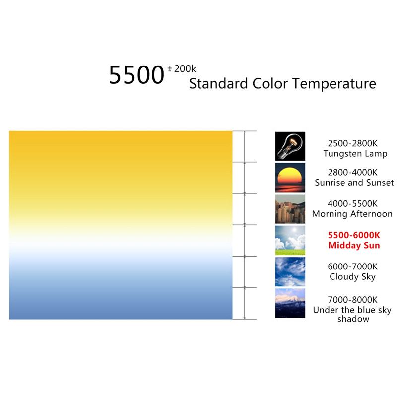 MEETBM ZIMO,200cm Studio Box 6 Light Strip Bars 240W 5500K White Light Photo Lighting Shooting Tent Kit for Clothes//Adult Model Portrait US Plug Color : Color2