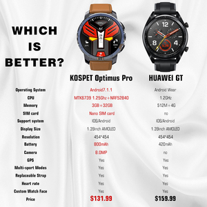 """Image 2 - KOSPET Optimus Pro 3GB 32GB Smart Watch GPS For Men WIFI Heart Rate Monitor 1.39"""" Camera Dual System 4G Smartwatch Android Phone"""
