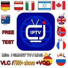 IPTV M3u TV BOX Subscription Brazil Italy UK German French S