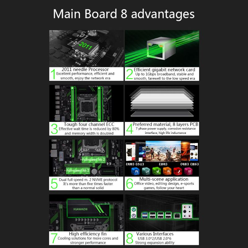 Huananzhi X79 Motherboard X79 LGA2011 ATX SATA3 USB3.0 Dual PCI-E 16X NVME M.2 SSD Unterstützung REG ECC RAM Xeon E5 CPU