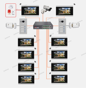 Image 5 - Jeatone 7 Cảm Ứng Wifi IP Video Liên Lạc Nội Bộ Chuông Cửa Cho 4 Riêng Biệt Căn Hộ, hỗ Trợ Điện Thoại Điều Khiển Từ Xa