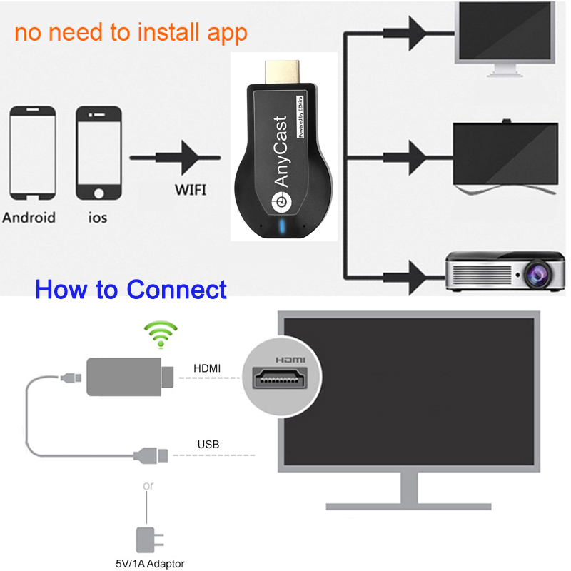 Penerima WiFi M2 Plus TV stick Anycast DLNA Miracast Airplay mirror - Audio dan video rumah - Foto 4